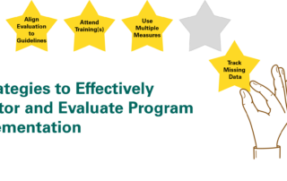 Monitor-and-Evaluate-Program-Implementation