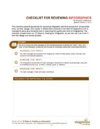 Checklist for Reviewing Infographics