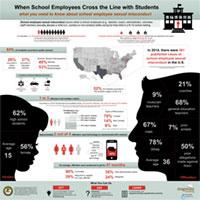 DOJ Educator Sexual Misconduct